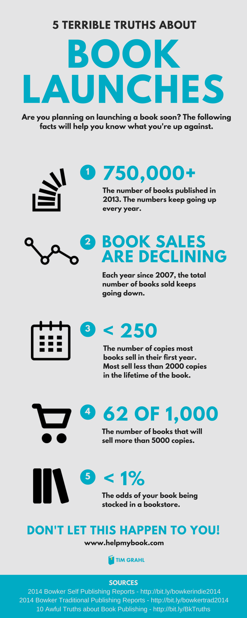 5 Terrible Truths About Book Launches